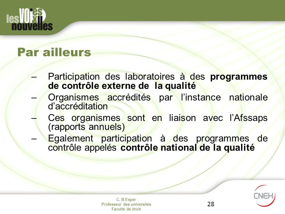 C. B Esper Professeur des universités Faculté de droit 28 –Participation des laboratoires à des programmes de contrôle externe de la qualité –Organism