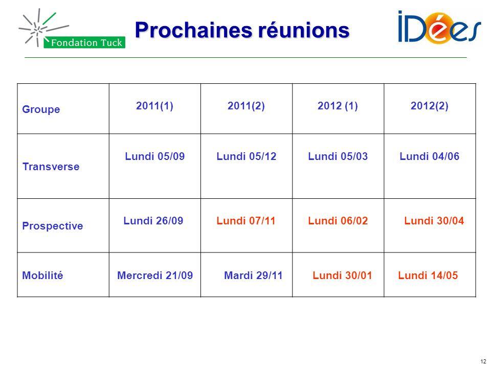 12 Groupe 2011(1)2011(2)2012 (1)2012(2) Transverse Lundi 05/09Lundi 05/12Lundi 05/03Lundi 04/06 Prospective Lundi 26/09Lundi 07/11Lundi 06/02 Lundi 30