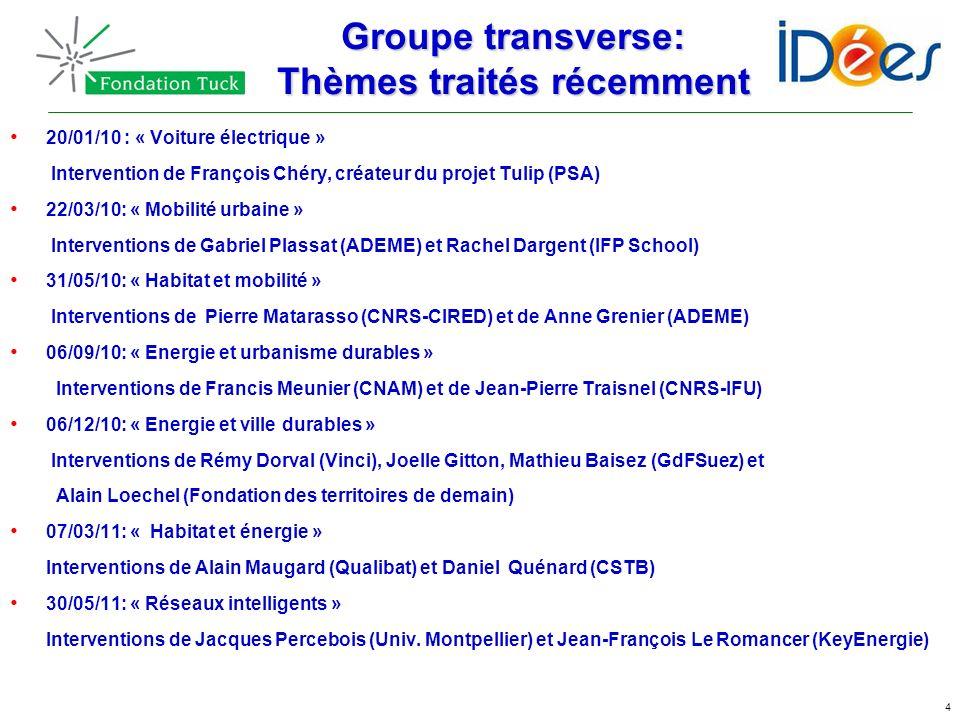 4 Groupe transverse: Thèmes traités récemment 20/01/10 : « Voiture électrique » Intervention de François Chéry, créateur du projet Tulip (PSA) 22/03/10: « Mobilité urbaine » Interventions de Gabriel Plassat (ADEME) et Rachel Dargent (IFP School) 31/05/10: « Habitat et mobilité » Interventions de Pierre Matarasso (CNRS-CIRED) et de Anne Grenier (ADEME) 06/09/10: « Energie et urbanisme durables » Interventions de Francis Meunier (CNAM) et de Jean-Pierre Traisnel (CNRS-IFU) 06/12/10: « Energie et ville durables » Interventions de Rémy Dorval (Vinci), Joelle Gitton, Mathieu Baisez (GdFSuez) et Alain Loechel (Fondation des territoires de demain) 07/03/11: « Habitat et énergie » Interventions de Alain Maugard (Qualibat) et Daniel Quénard (CSTB) 30/05/11: « Réseaux intelligents » Interventions de Jacques Percebois (Univ.
