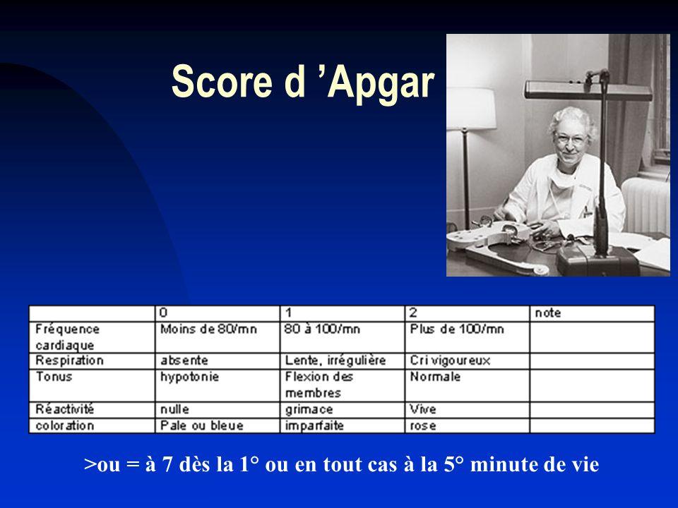 Score d Apgar >ou = à 7 dès la 1° ou en tout cas à la 5° minute de vie