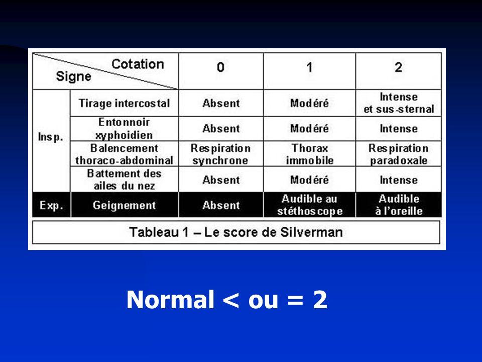 Normal < ou = 2