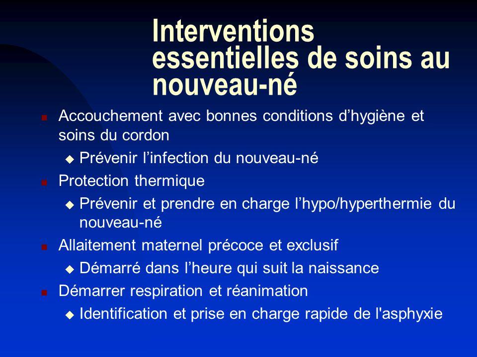 Interventions essentielles de soins au nouveau-né Accouchement avec bonnes conditions dhygiène et soins du cordon Prévenir linfection du nouveau-né Pr