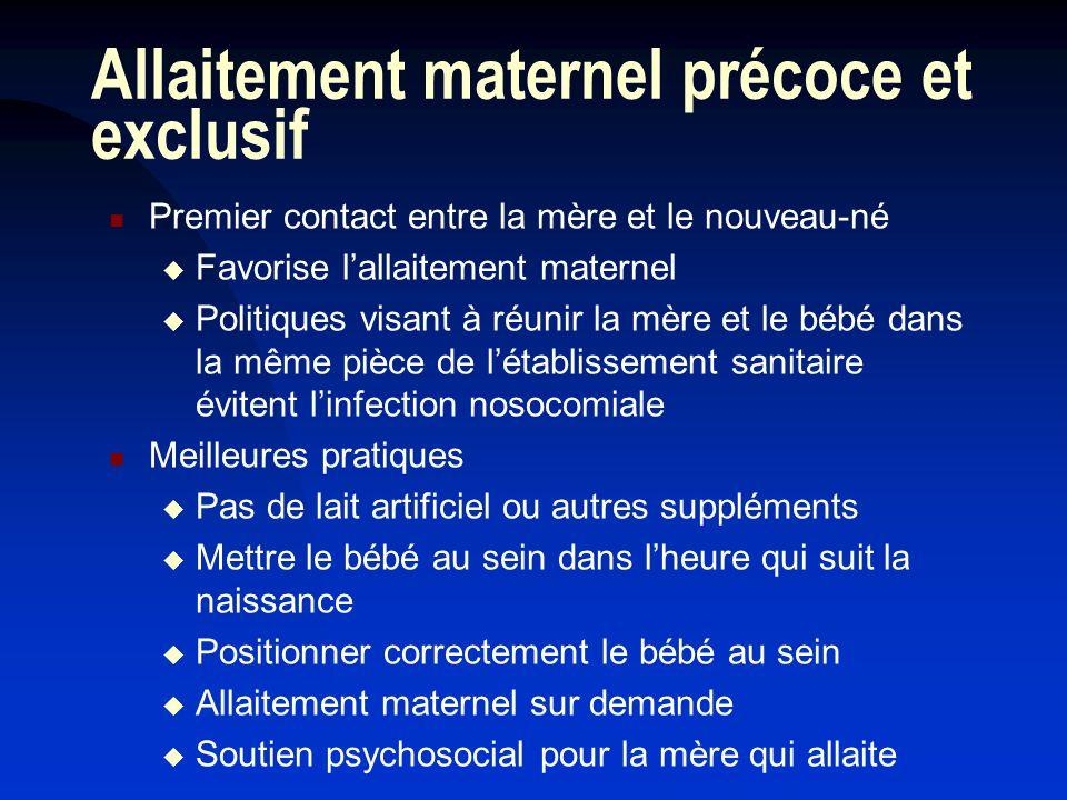 Allaitement maternel précoce et exclusif Premier contact entre la mère et le nouveau-né Favorise lallaitement maternel Politiques visant à réunir la m