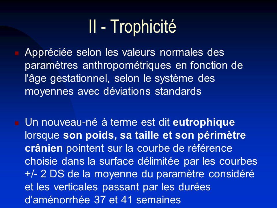 II - Trophicité Appréciée selon les valeurs normales des paramètres anthropométriques en fonction de l'âge gestationnel, selon le système des moyennes