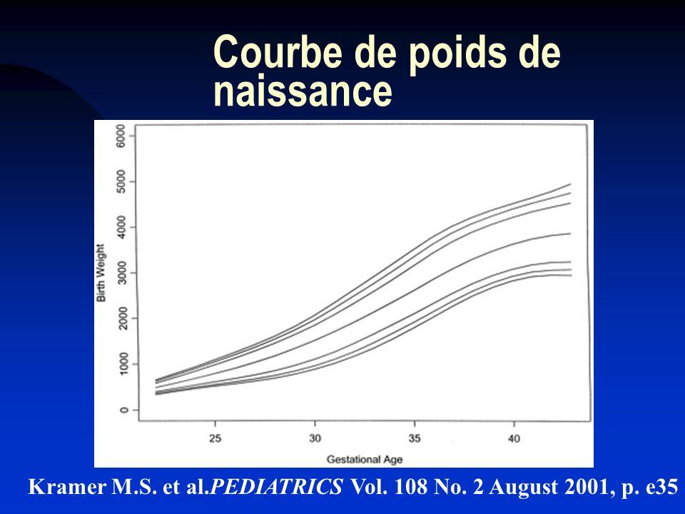 Courbe de poids de naissance Kramer M.S. et al.PEDIATRICS Vol. 108 No. 2 August 2001, p. e35