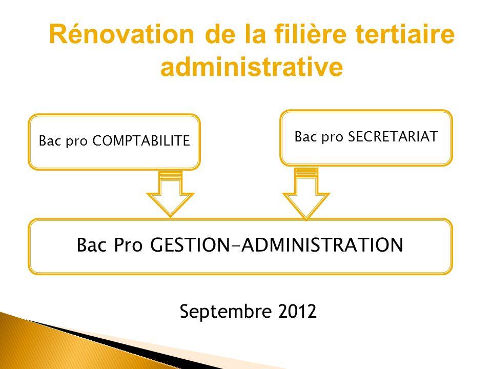 Bac pro COMPTABILITE Bac pro SECRETARIAT Bac Pro GESTION-ADMINISTRATION Septembre 2012 Rénovation de la filière tertiaire administrative