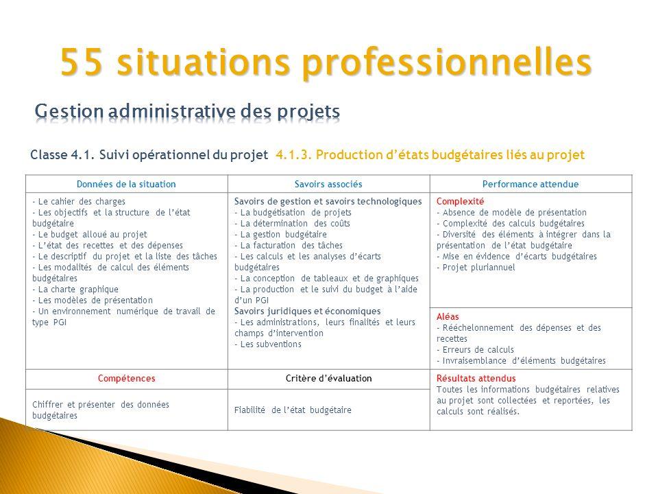 Classe 4.1. Suivi opérationnel du projet 4.1.3. Production détats budgétaires liés au projet Données de la situationSavoirs associésPerformance attend