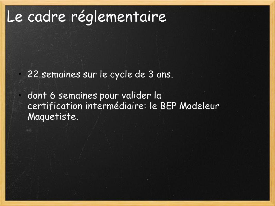 Le cadre réglementaire 22 semaines sur le cycle de 3 ans. dont 6 semaines pour valider la certification intermédiaire: le BEP Modeleur Maquetiste.
