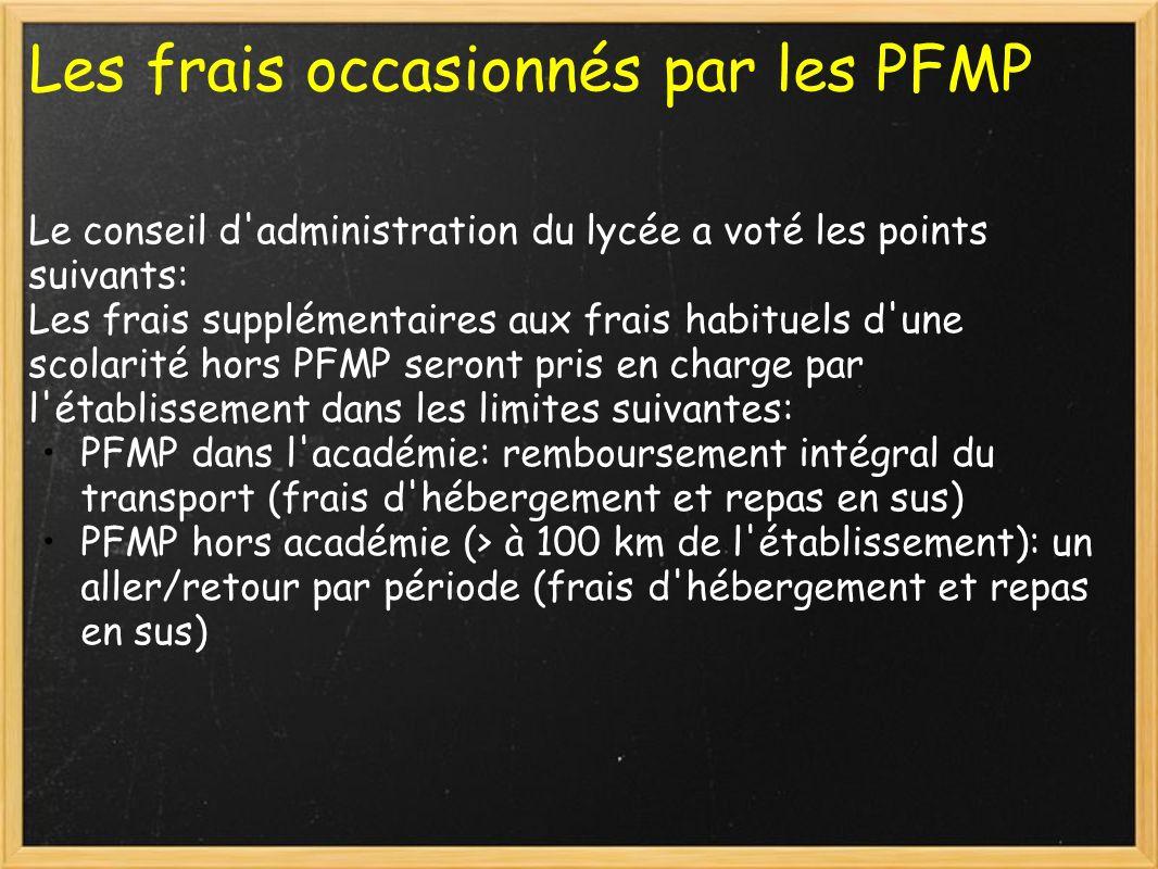 Les frais occasionnés par les PFMP Le conseil d'administration du lycée a voté les points suivants: Les frais supplémentaires aux frais habituels d'un