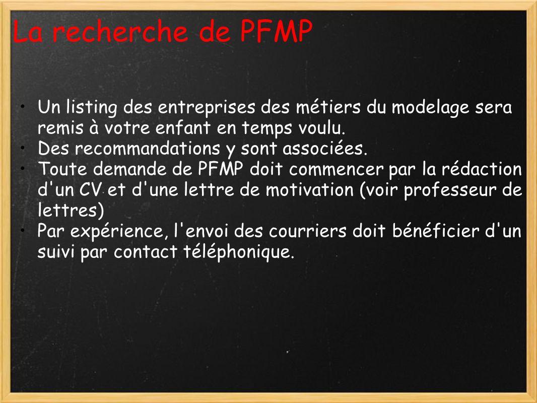 La recherche de PFMP Un listing des entreprises des métiers du modelage sera remis à votre enfant en temps voulu. Des recommandations y sont associées