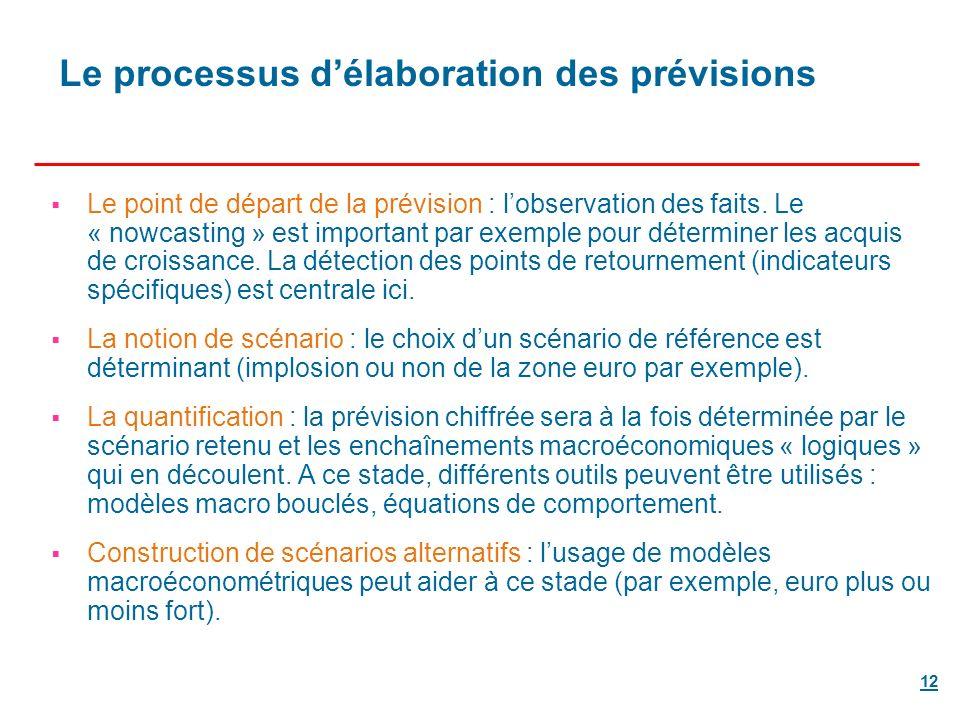 12 Le processus délaboration des prévisions Le point de départ de la prévision : lobservation des faits.
