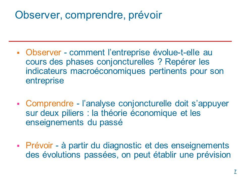 7 Observer, comprendre, prévoir Observer - comment lentreprise évolue-t-elle au cours des phases conjoncturelles .