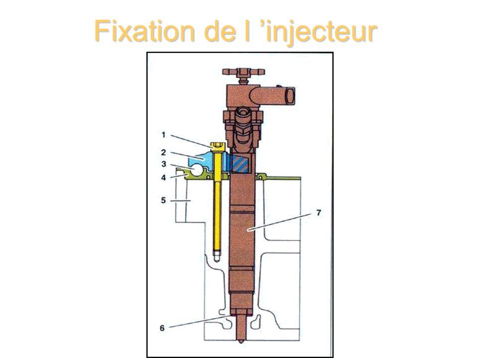 Fixation de l injecteur