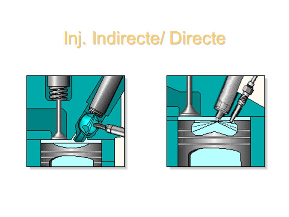 Inj. Indirecte/ Directe
