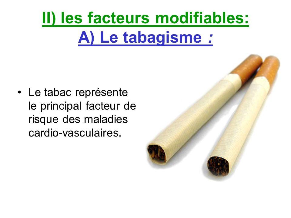 II) les facteurs modifiables: A) Le tabagisme : Le tabac représente le principal facteur de risque des maladies cardio-vasculaires.
