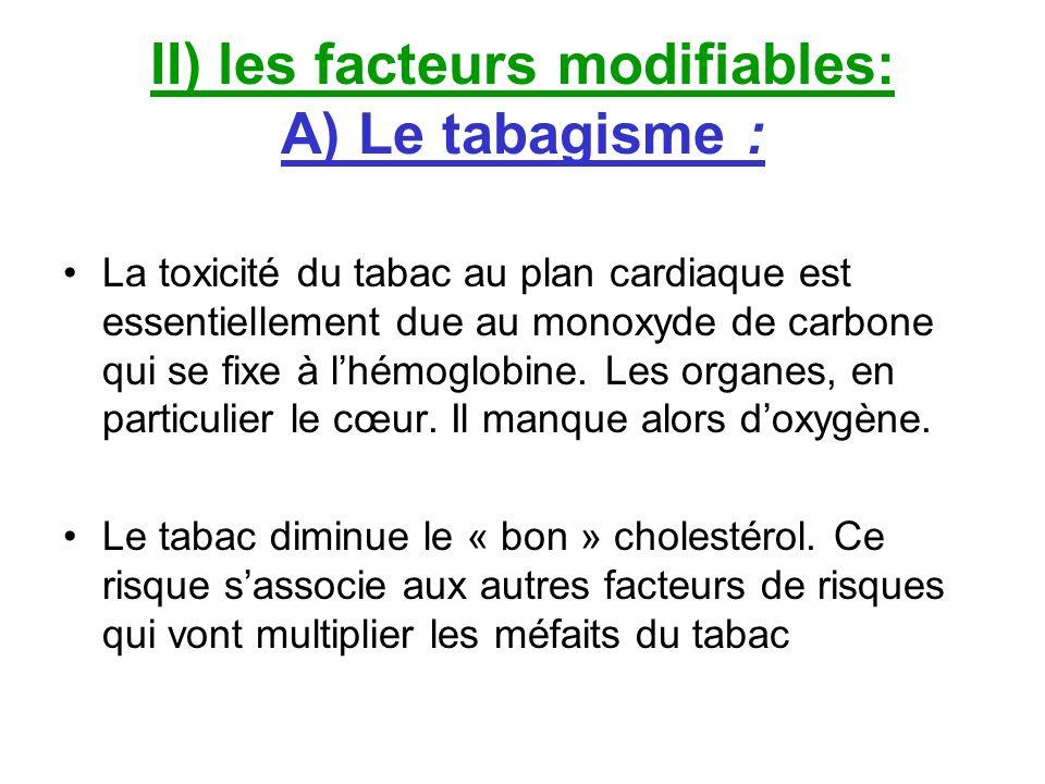 II) les facteurs modifiables: A) Le tabagisme : La toxicité du tabac au plan cardiaque est essentiellement due au monoxyde de carbone qui se fixe à lh