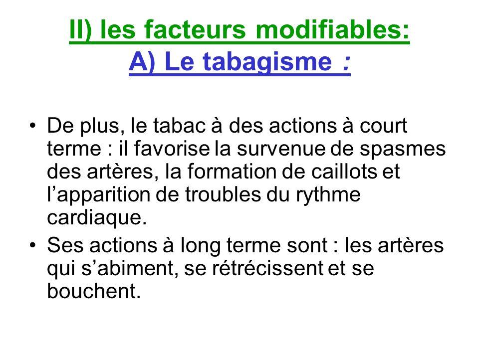 II) les facteurs modifiables: A) Le tabagisme : De plus, le tabac à des actions à court terme : il favorise la survenue de spasmes des artères, la for