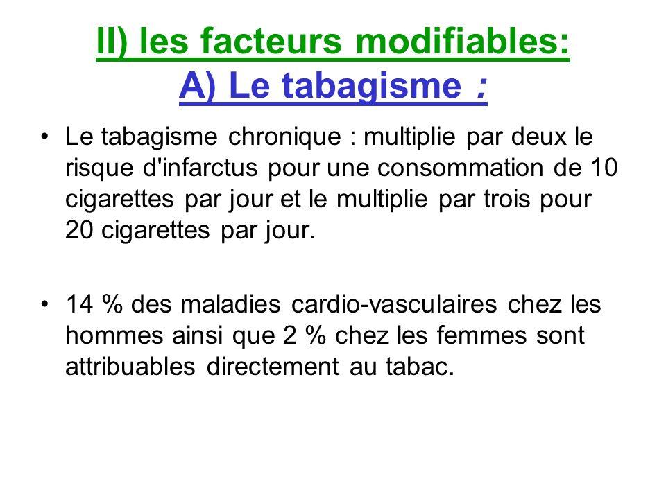 II) les facteurs modifiables: A) Le tabagisme : Le tabagisme chronique : multiplie par deux le risque d'infarctus pour une consommation de 10 cigarett