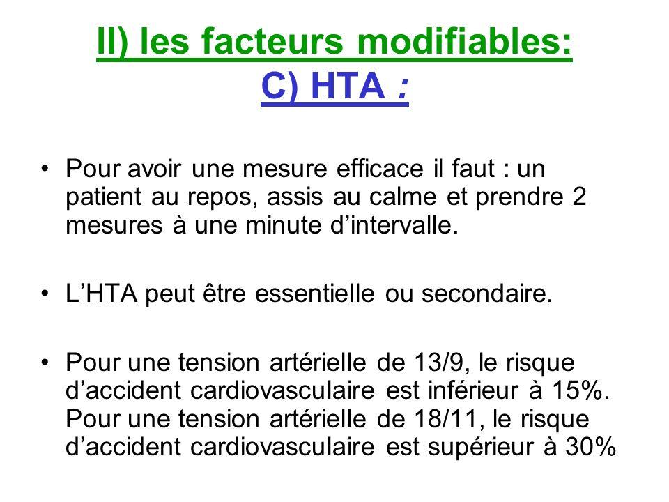 II) les facteurs modifiables: C) HTA : Pour avoir une mesure efficace il faut : un patient au repos, assis au calme et prendre 2 mesures à une minute