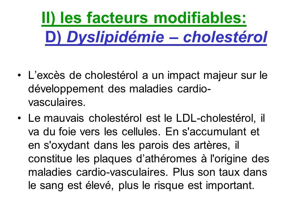 II) les facteurs modifiables: D) Dyslipidémie – cholestérol Lexcès de cholestérol a un impact majeur sur le développement des maladies cardio- vascula