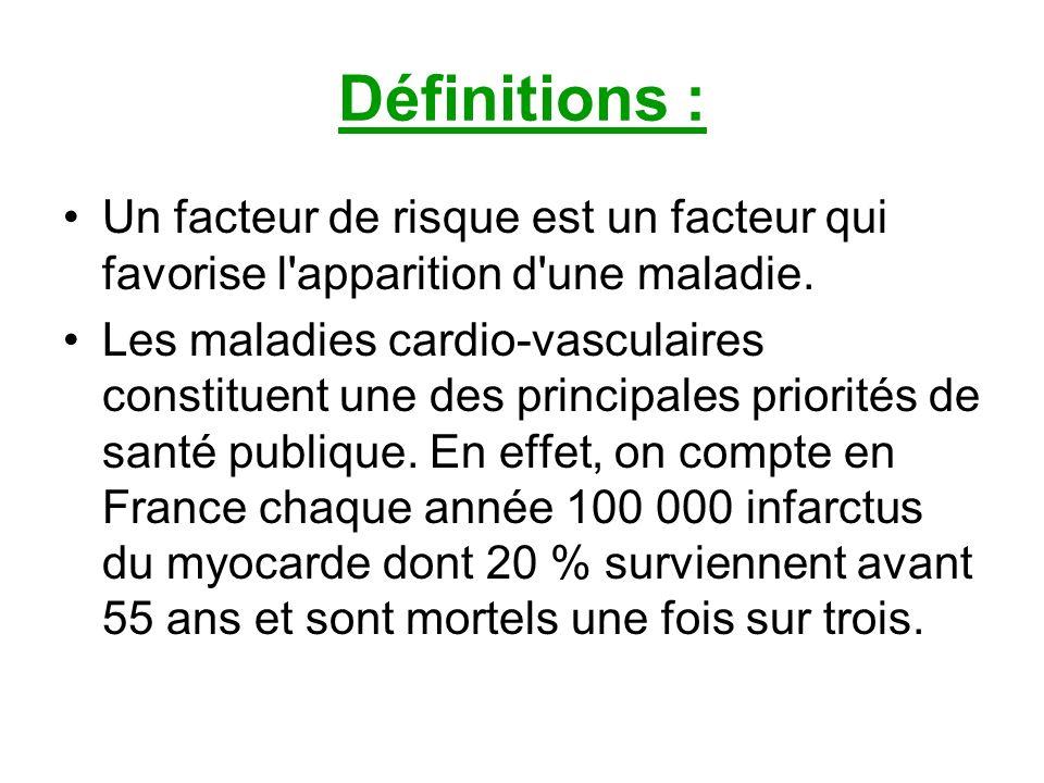 II) les facteurs modifiables: A) Le tabagisme : De plus, le tabac à des actions à court terme : il favorise la survenue de spasmes des artères, la formation de caillots et lapparition de troubles du rythme cardiaque.
