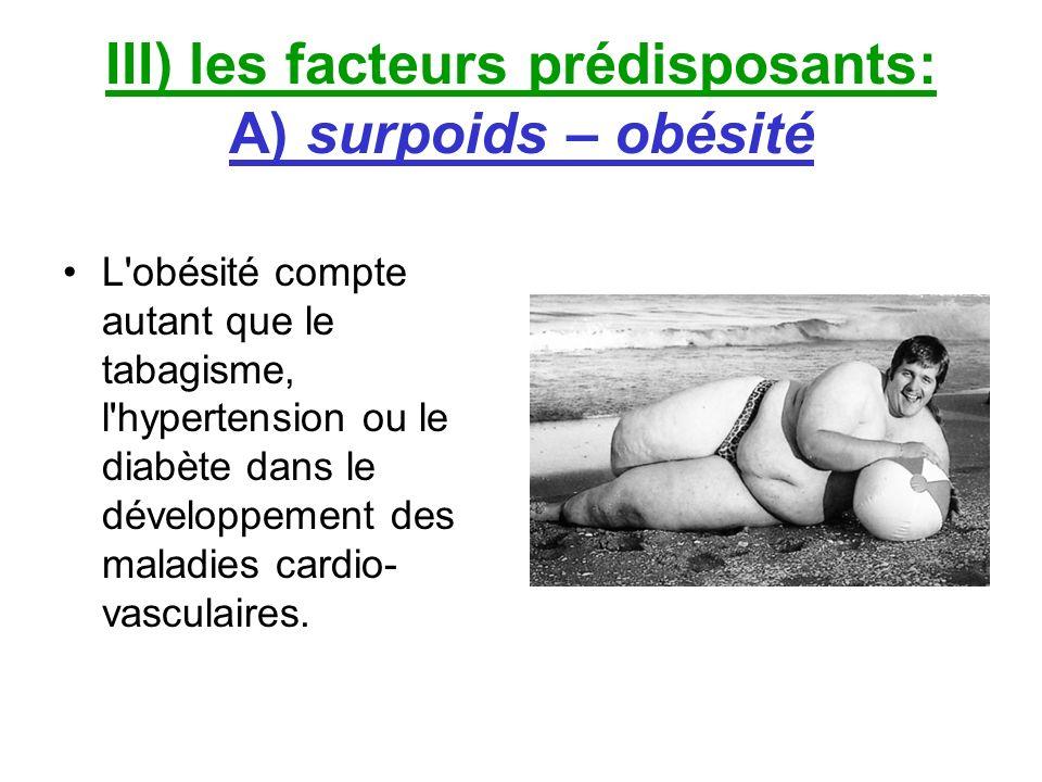 III) les facteurs prédisposants: A) surpoids – obésité L'obésité compte autant que le tabagisme, l'hypertension ou le diabète dans le développement de