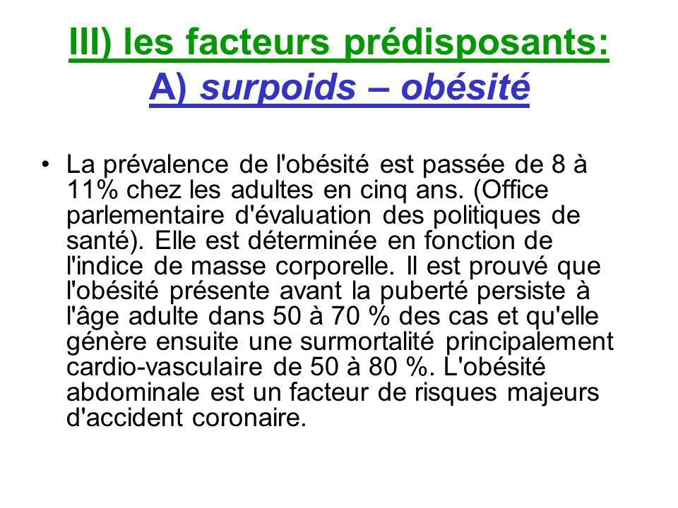III) les facteurs prédisposants: A) surpoids – obésité La prévalence de l'obésité est passée de 8 à 11% chez les adultes en cinq ans. (Office parlemen