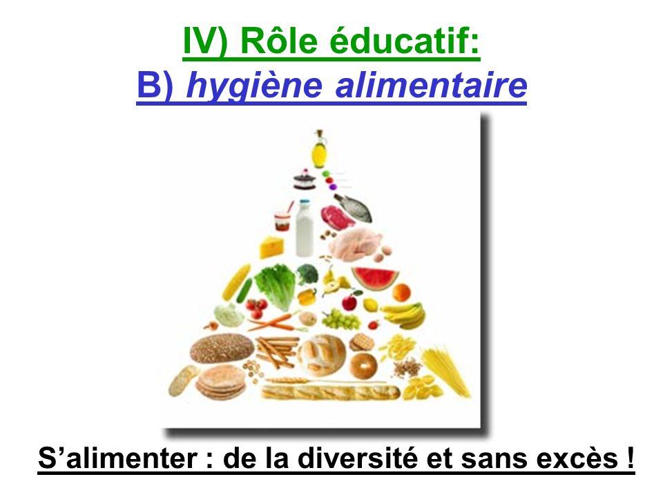 IV) Rôle éducatif: B) hygiène alimentaire Salimenter : de la diversité et sans excès !