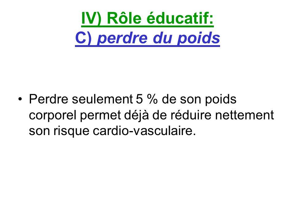 IV) Rôle éducatif: C) perdre du poids Perdre seulement 5 % de son poids corporel permet déjà de réduire nettement son risque cardio-vasculaire.