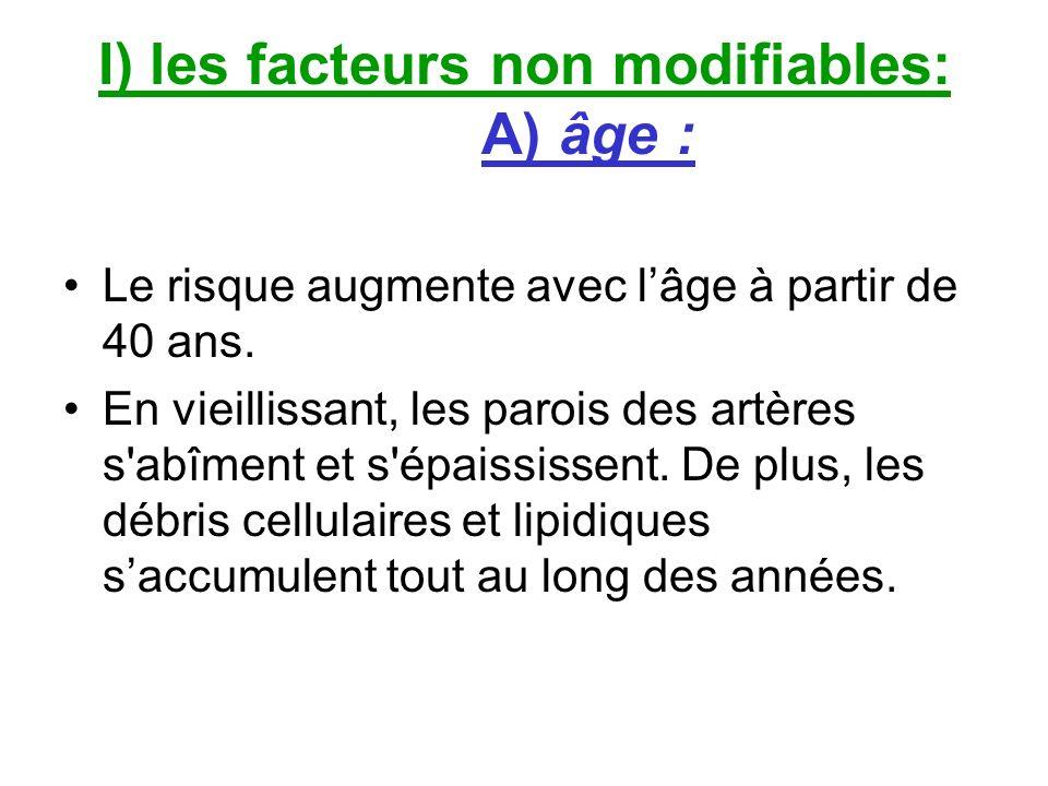 I) les facteurs non modifiables: A) âge : Le risque augmente avec lâge à partir de 40 ans. En vieillissant, les parois des artères s'abîment et s'épai