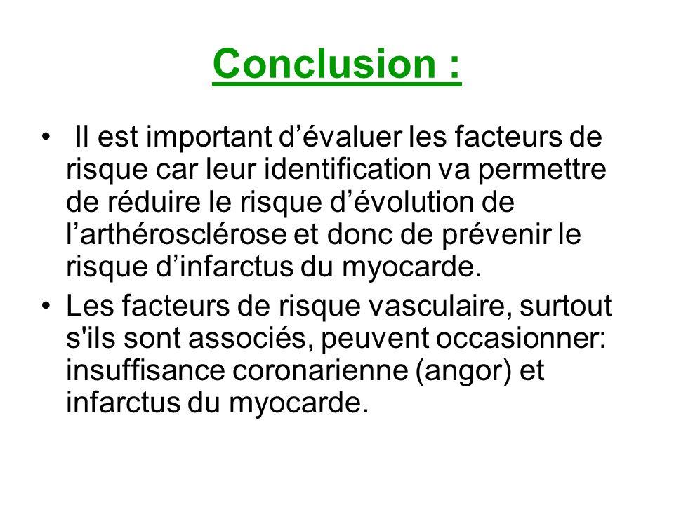 Conclusion : Il est important dévaluer les facteurs de risque car leur identification va permettre de réduire le risque dévolution de larthérosclérose