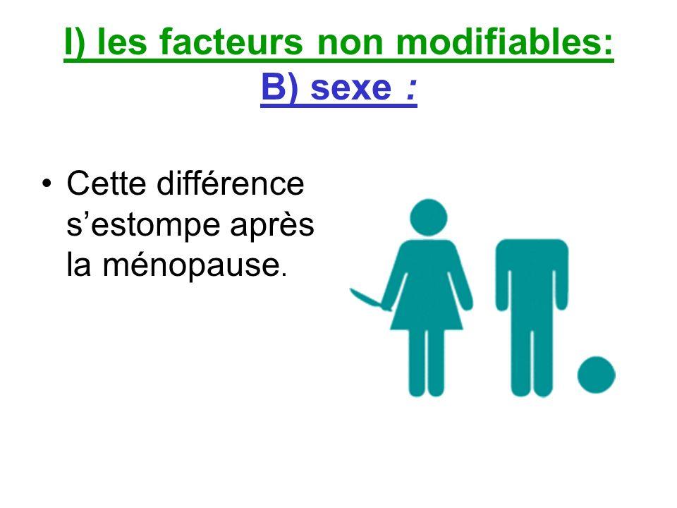 I) les facteurs non modifiables: C) Facteurs génétiques : Lexistence de maladies cardio- vasculaires dans la famille entraine un risque accrut pour le patient.