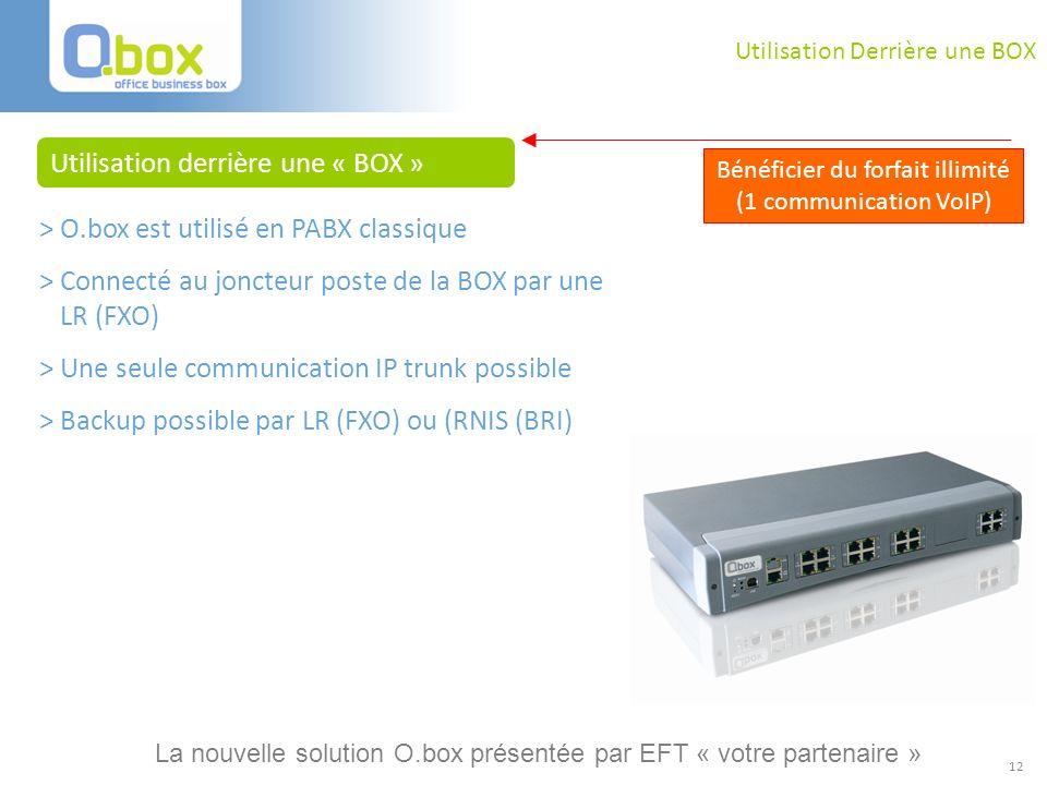12 Utilisation Derrière une BOX Utilisation derrière une « BOX » > O.box est utilisé en PABX classique > Connecté au joncteur poste de la BOX par une