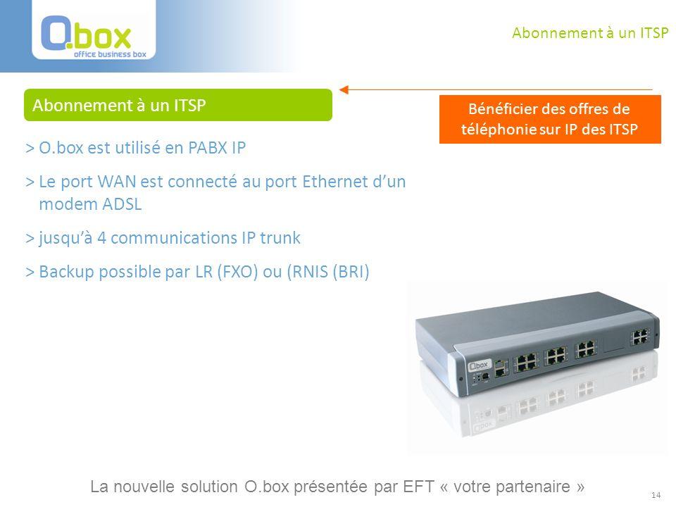 14 Abonnement à un ITSP > O.box est utilisé en PABX IP > Le port WAN est connecté au port Ethernet dun modem ADSL > jusquà 4 communications IP trunk >