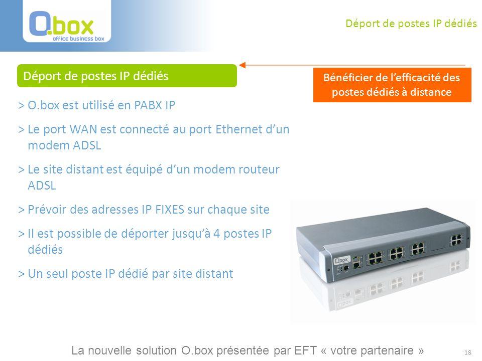 18 Déport de postes IP dédiés > O.box est utilisé en PABX IP > Le port WAN est connecté au port Ethernet dun modem ADSL > Le site distant est équipé d