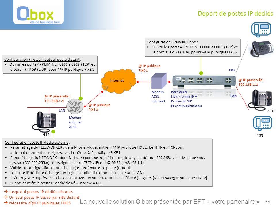 19 Déport de postes IP dédiés Internet Modem ADSL Ethernet Port WAN Lien « trunk IP » Protocole SIP (4 communications) FXS LAN Jusquà 4 postes IP dédi