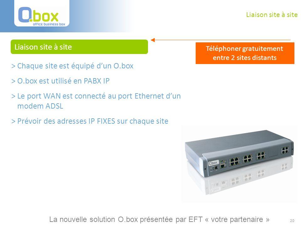 20 Liaison site à site > Chaque site est équipé dun O.box > O.box est utilisé en PABX IP > Le port WAN est connecté au port Ethernet dun modem ADSL >
