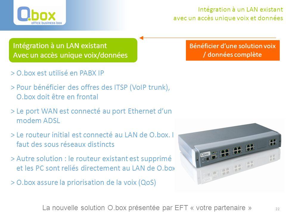 22 Intégration à un LAN existant avec un accès unique voix et données Intégration à un LAN existant Avec un accès unique voix/données > O.box est util