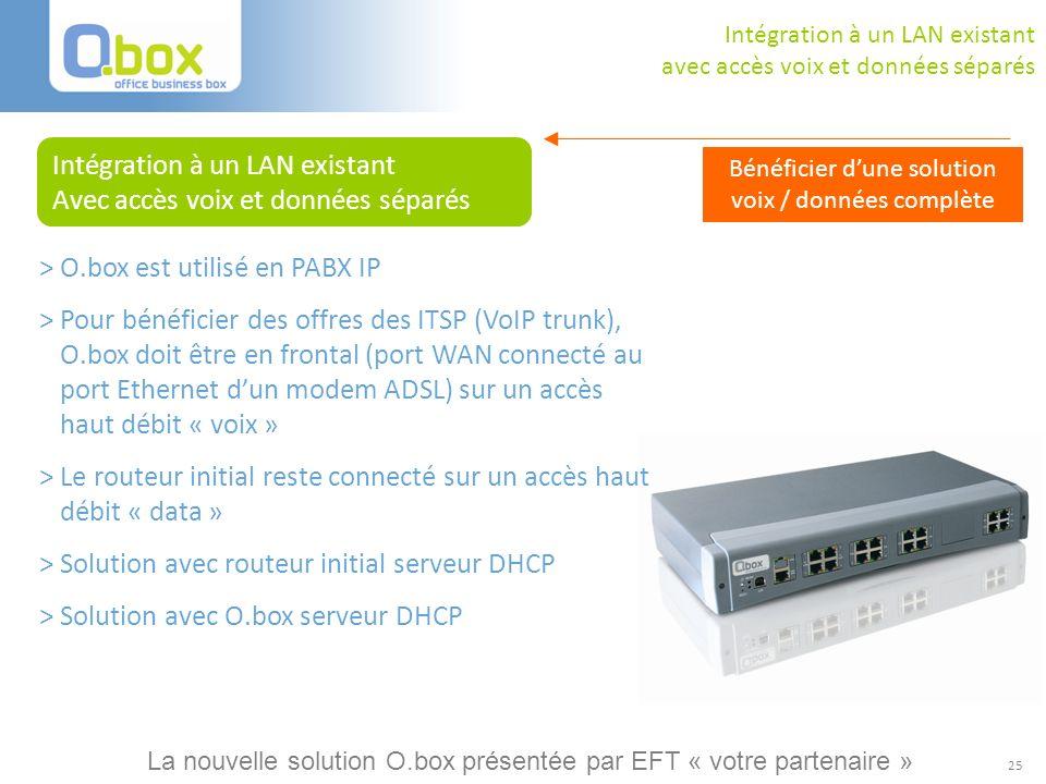 25 Intégration à un LAN existant avec accès voix et données séparés Intégration à un LAN existant Avec accès voix et données séparés > O.box est utili