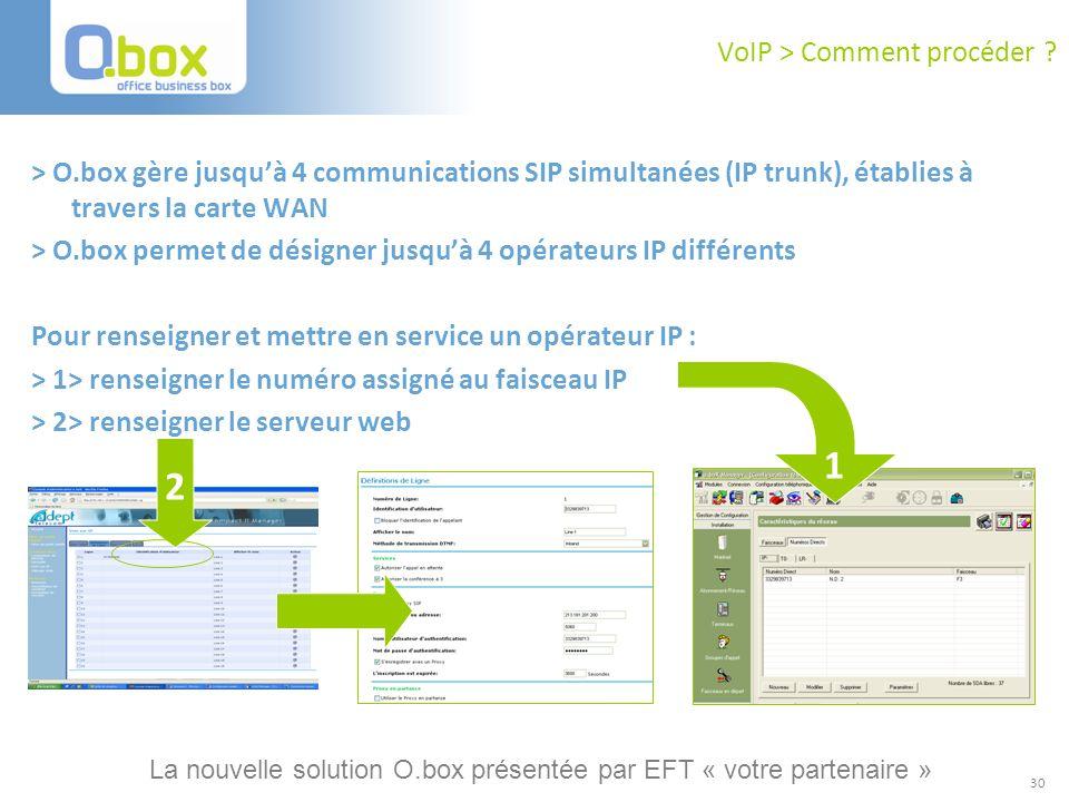30 VoIP > Comment procéder ? > O.box gère jusquà 4 communications SIP simultanées (IP trunk), établies à travers la carte WAN > O.box permet de désign