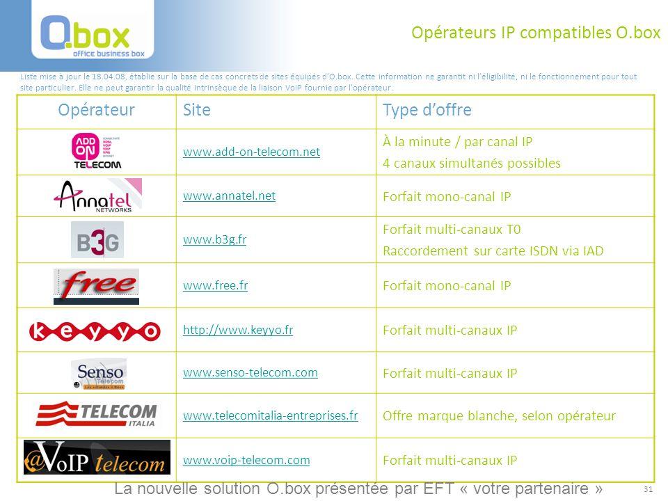 31 Opérateurs IP compatibles O.box OpérateurSiteType doffre www.add-on-telecom.net À la minute / par canal IP 4 canaux simultanés possibles www.annate
