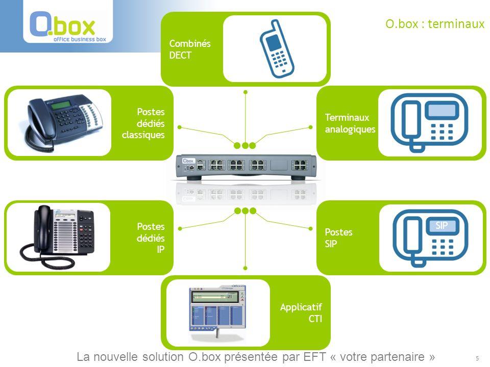 5 O.box : terminaux Postes dédiés classiques Applicatif CTI Postes dédiés IP Postes SIP sip SIP Terminaux analogiques Combinés DECT La nouvelle soluti