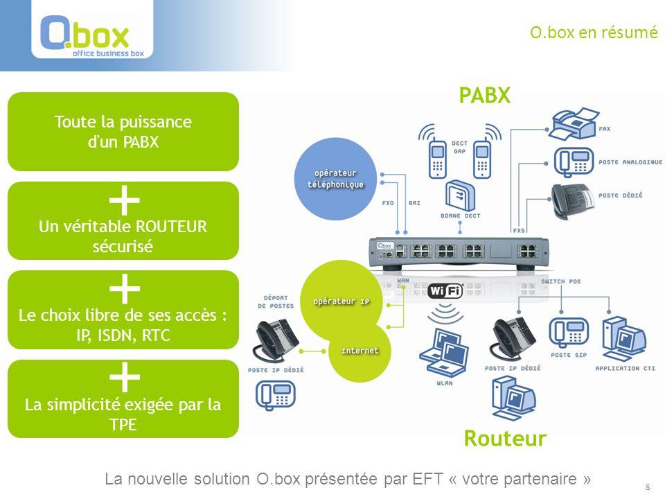 8 Un véritable ROUTEUR sécurisé O.box en résumé Toute la puissance d'un PABX Le choix libre de ses accès : IP, ISDN, RTC + La simplicité exigée par la