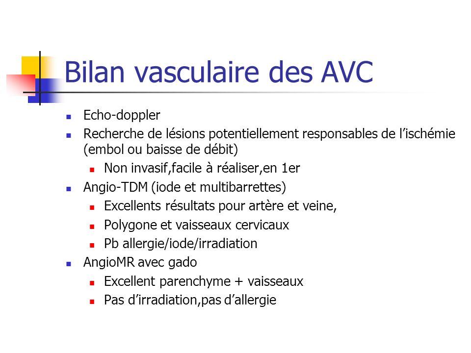 Bilan vasculaire des AVC Echo-doppler Recherche de lésions potentiellement responsables de lischémie (embol ou baisse de débit) Non invasif,facile à r