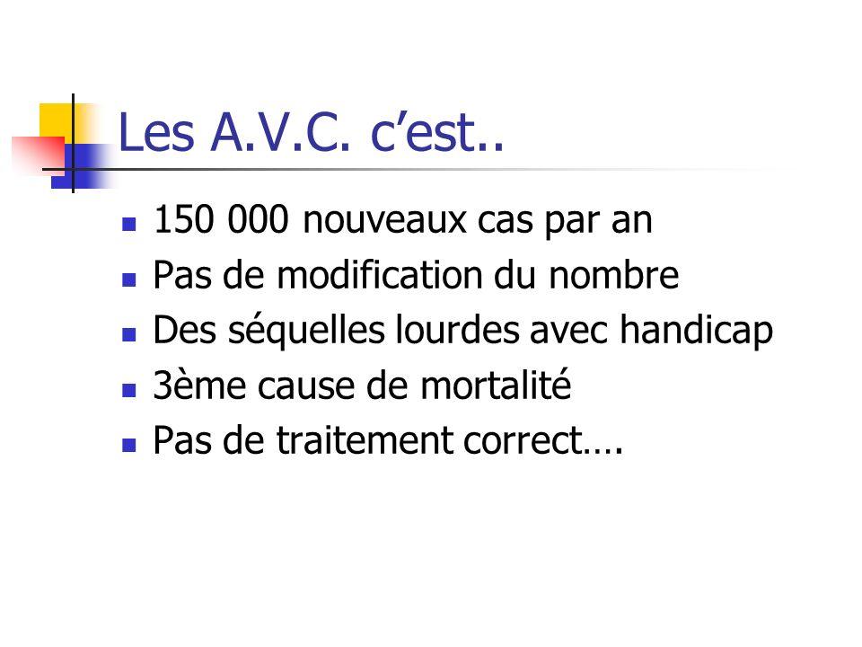 Les A.V.C. cest.. 150 000 nouveaux cas par an Pas de modification du nombre Des séquelles lourdes avec handicap 3ème cause de mortalité Pas de traitem