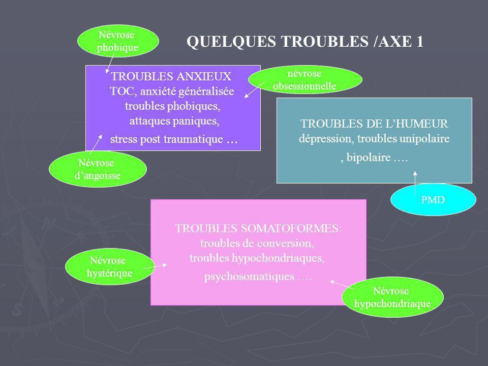 TROUBLES ANXIEUX TOC, anxiété généralisée troubles phobiques, attaques paniques, stress post traumatique... TROUBLES SOMATOFORMES: troubles de convers