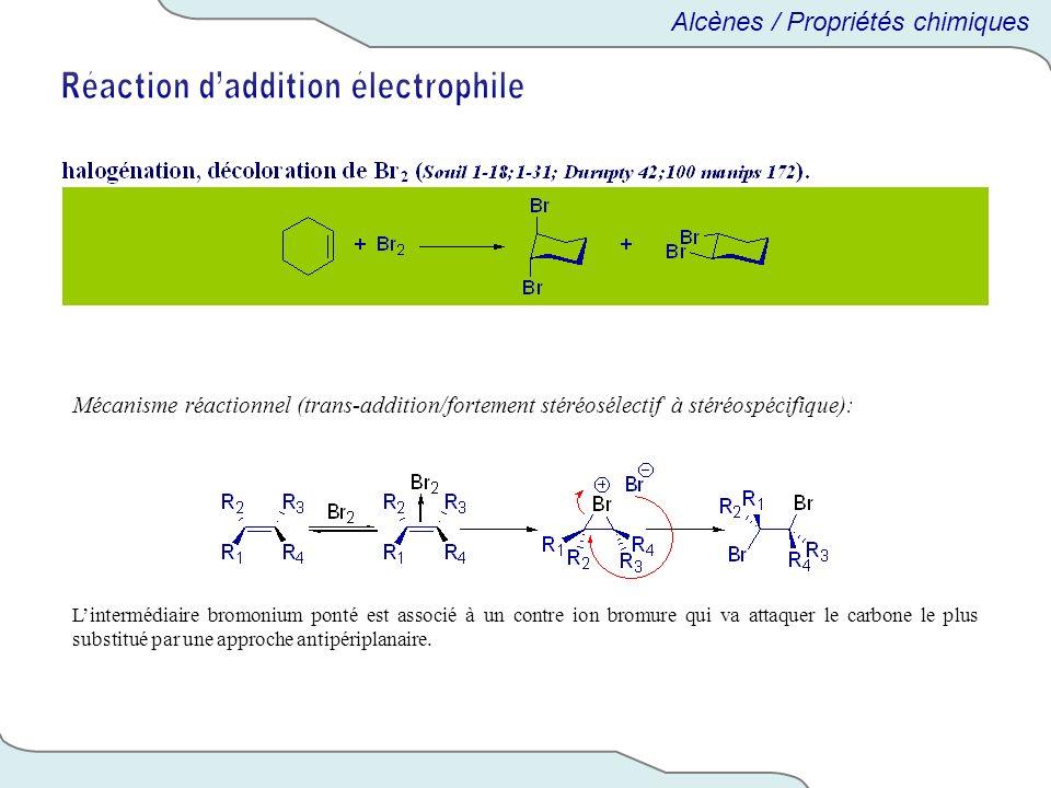 Mécanisme réactionnel (trans-addition/fortement stéréosélectif à stéréospécifique): Lintermédiaire bromonium ponté est associé à un contre ion bromure