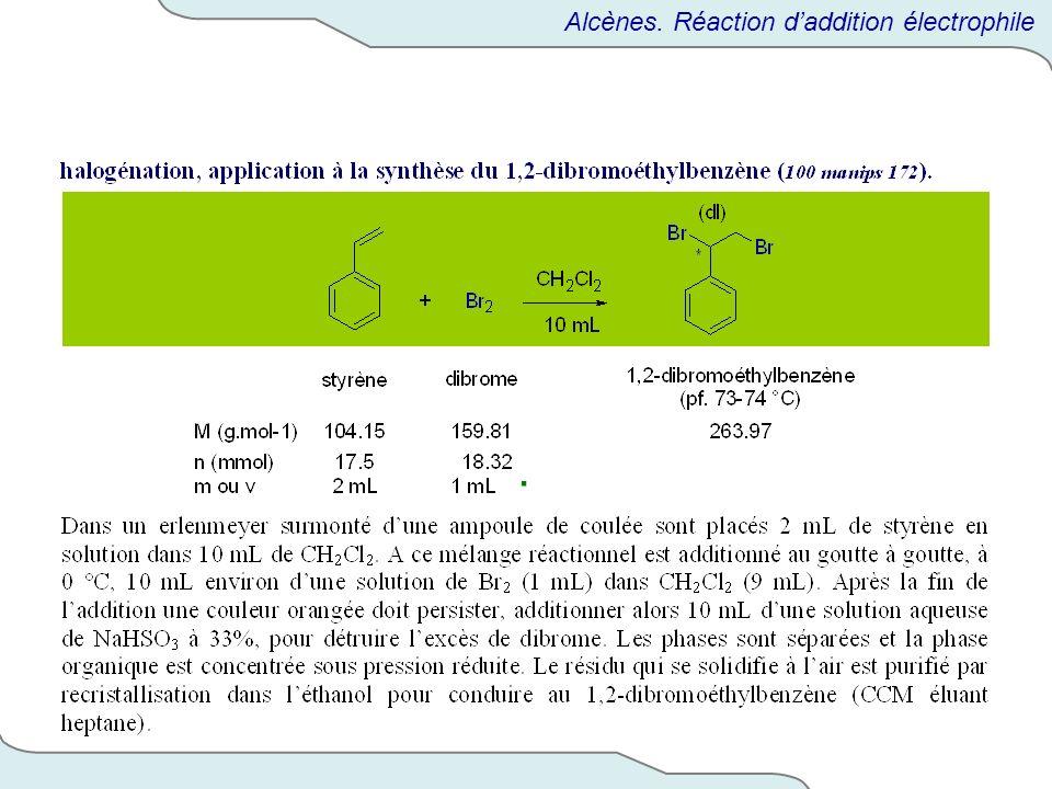 Alcènes. Réaction daddition électrophile.