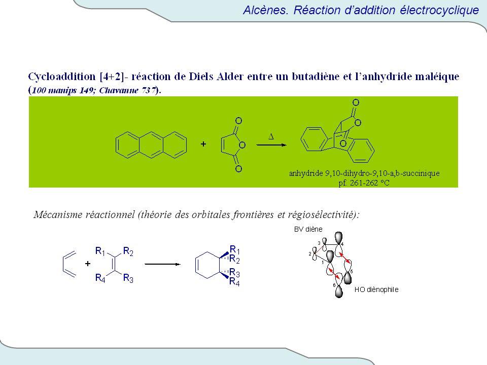 Mécanisme réactionnel (théorie des orbitales frontières et régiosélectivité):