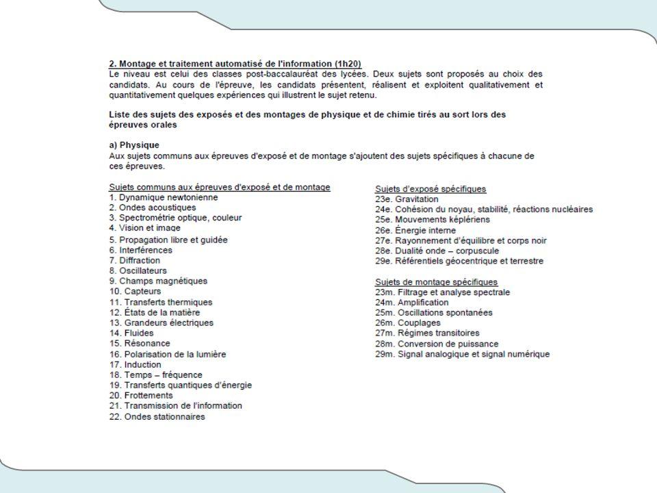 Alcools et Halogénures dalkyle/ Propriétés chimiques